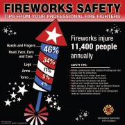 Fireworks Safety!